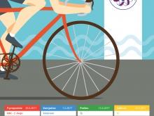 Nový ročník odvetvia SZC - Cyklistika pre všetkých, MERIDA ROAD CUPu 2017, cyklomaratóny pripravený